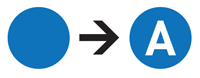 Metro service changes from colors (circles) to letters.
